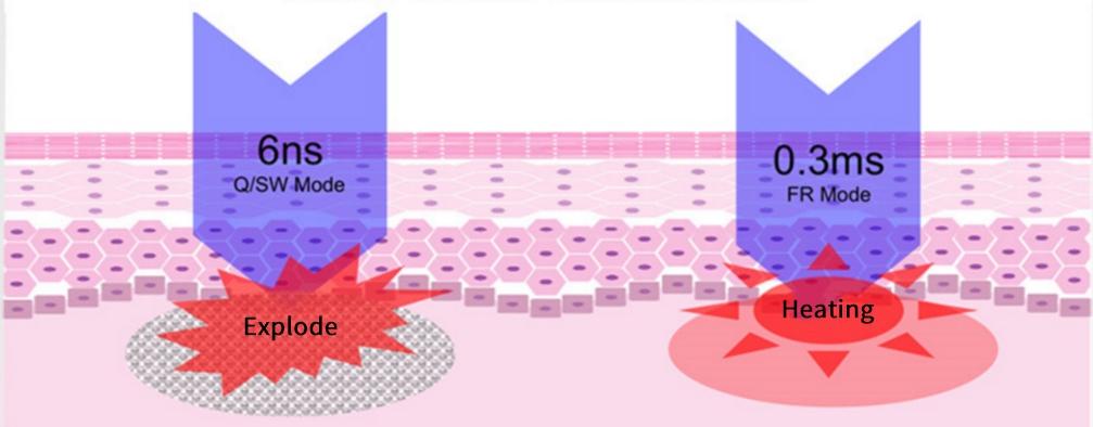 picosure skin rejuvenation